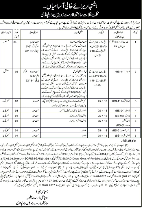Forest Department Rawalpindi advertisement jobs