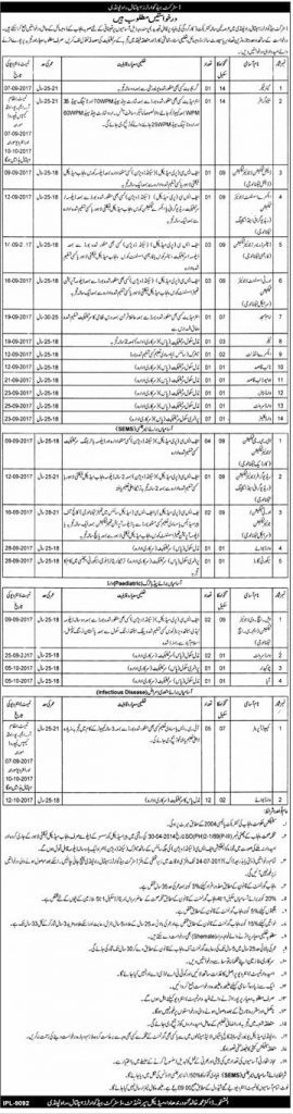 District Hospital Jobs advertisement