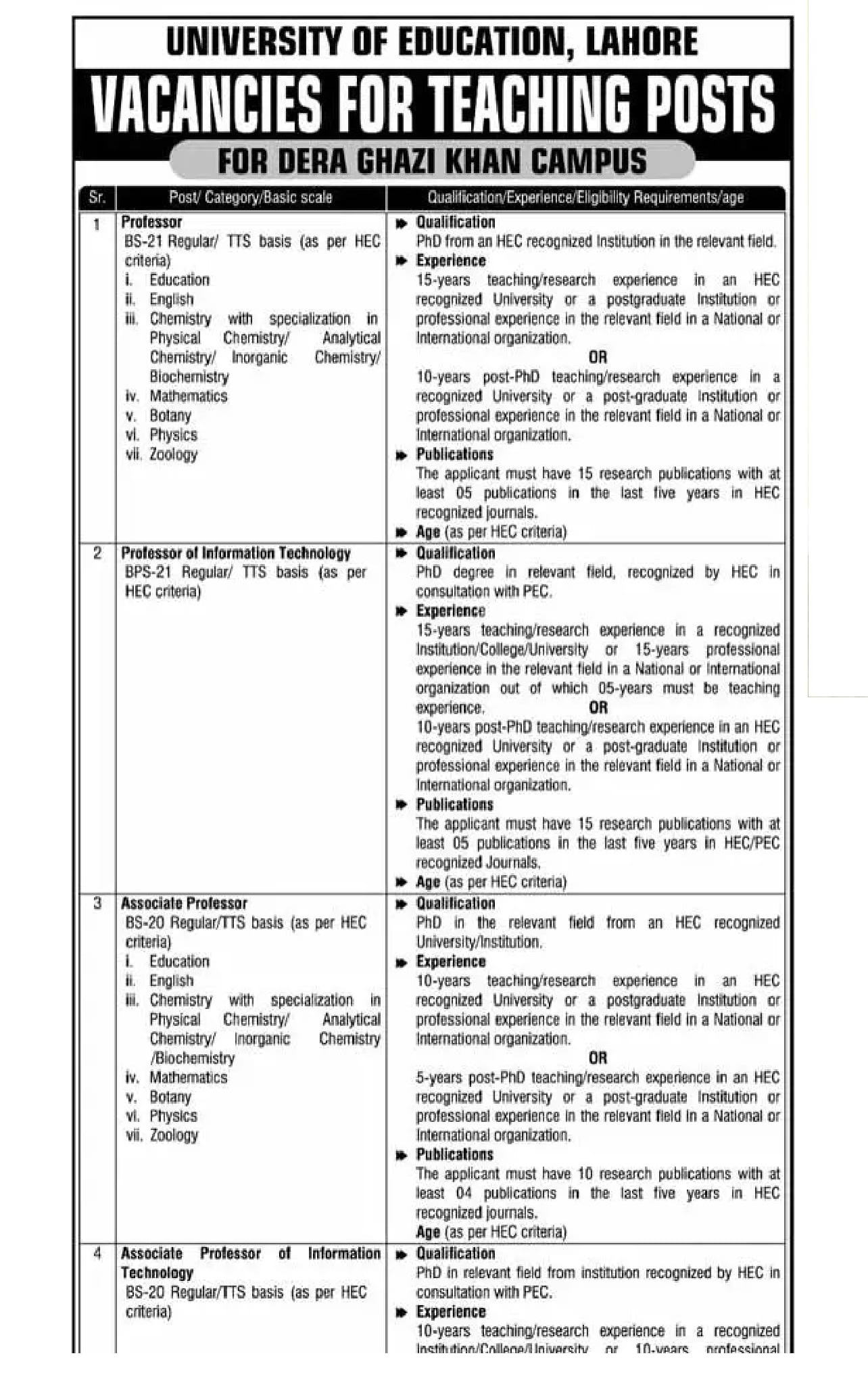 University of Education DGK Campus Teaching Jobs - Pakistan