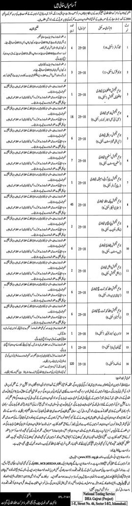 DHA Gujrat Jobs