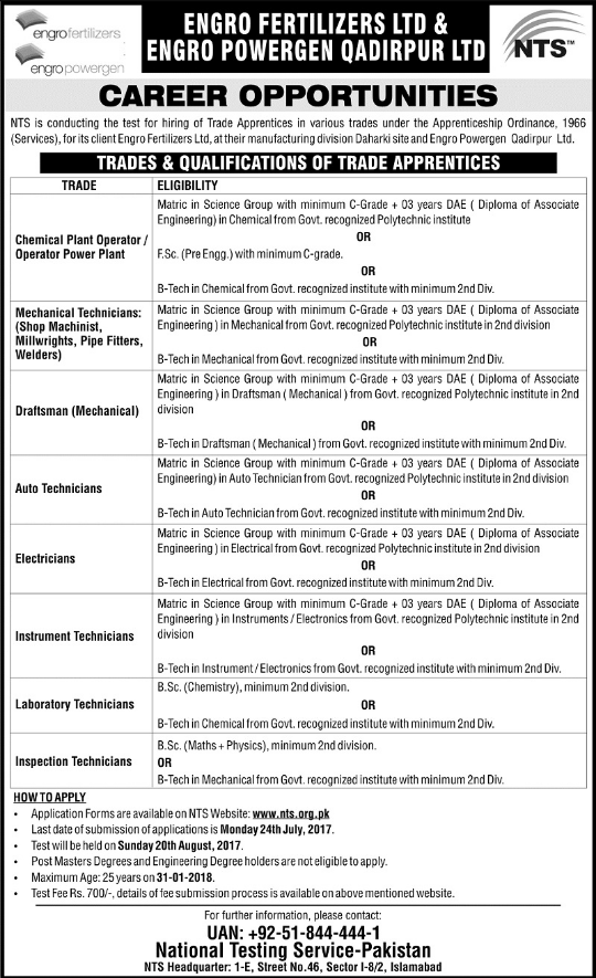 Engro advertisement jobs